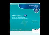 Minoxidil Mylan 2 %, Solution Pour Application Cutanée à UGINE